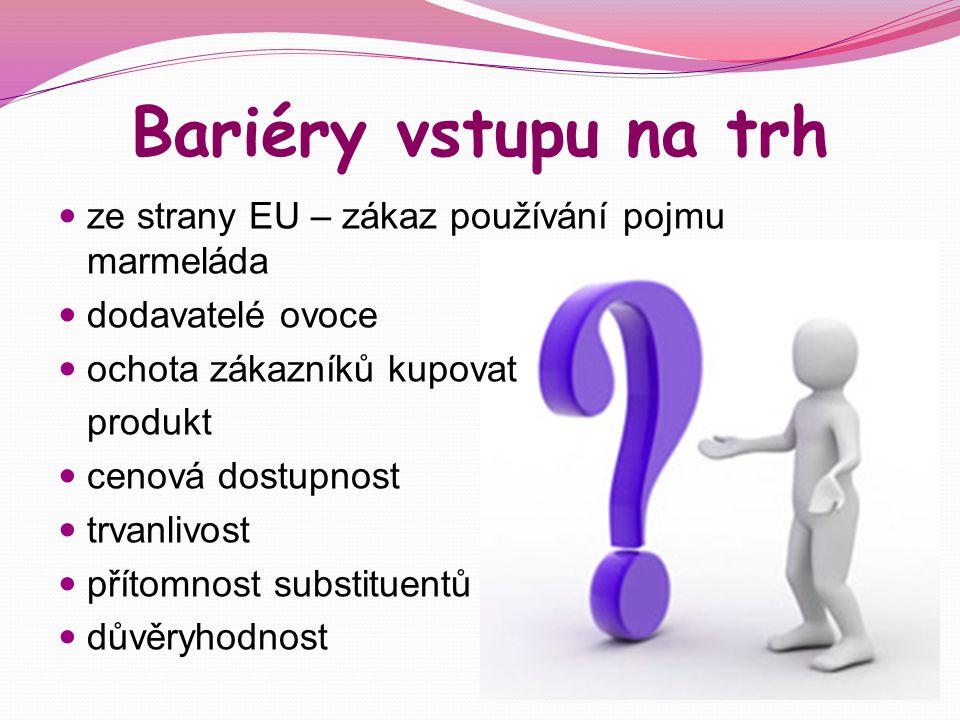 Bariéry vstupu na trh ze strany EU – zákaz používání pojmu marmeláda