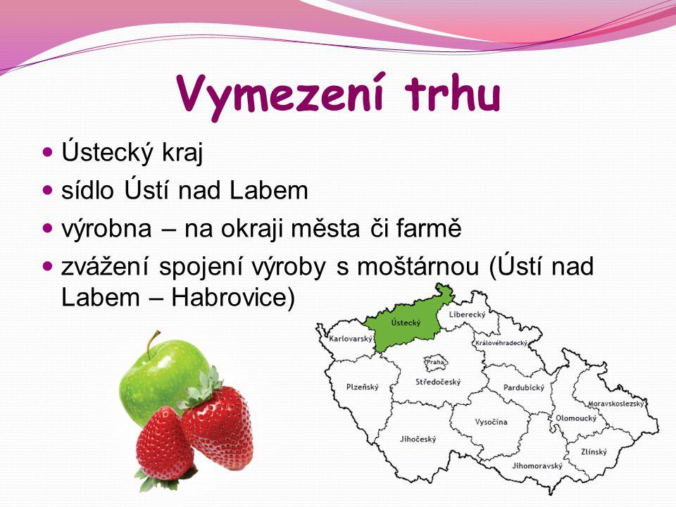 Vymezení trhu Ústecký kraj sídlo Ústí nad Labem