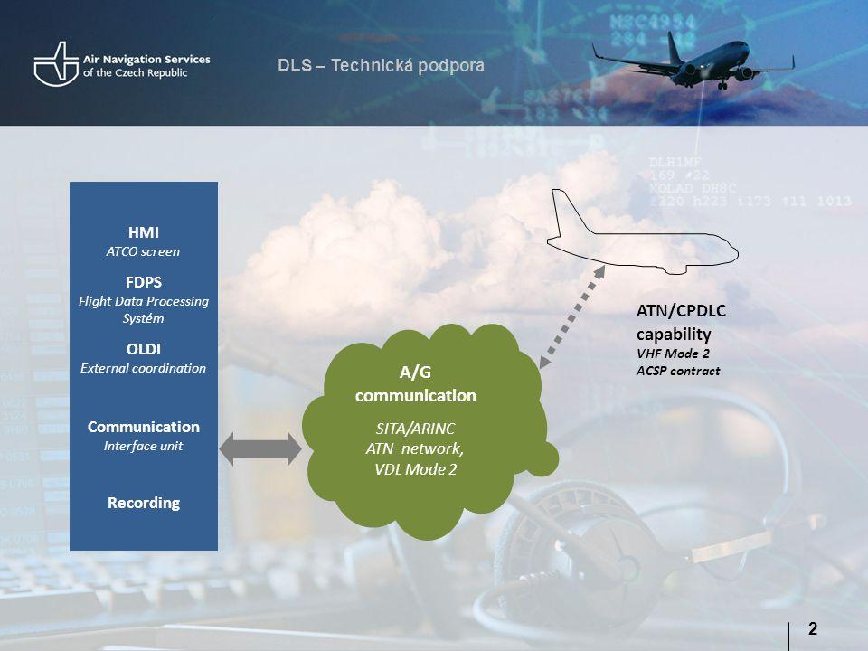 ATN/CPDLC capability A/G communication DLS – Technická podpora