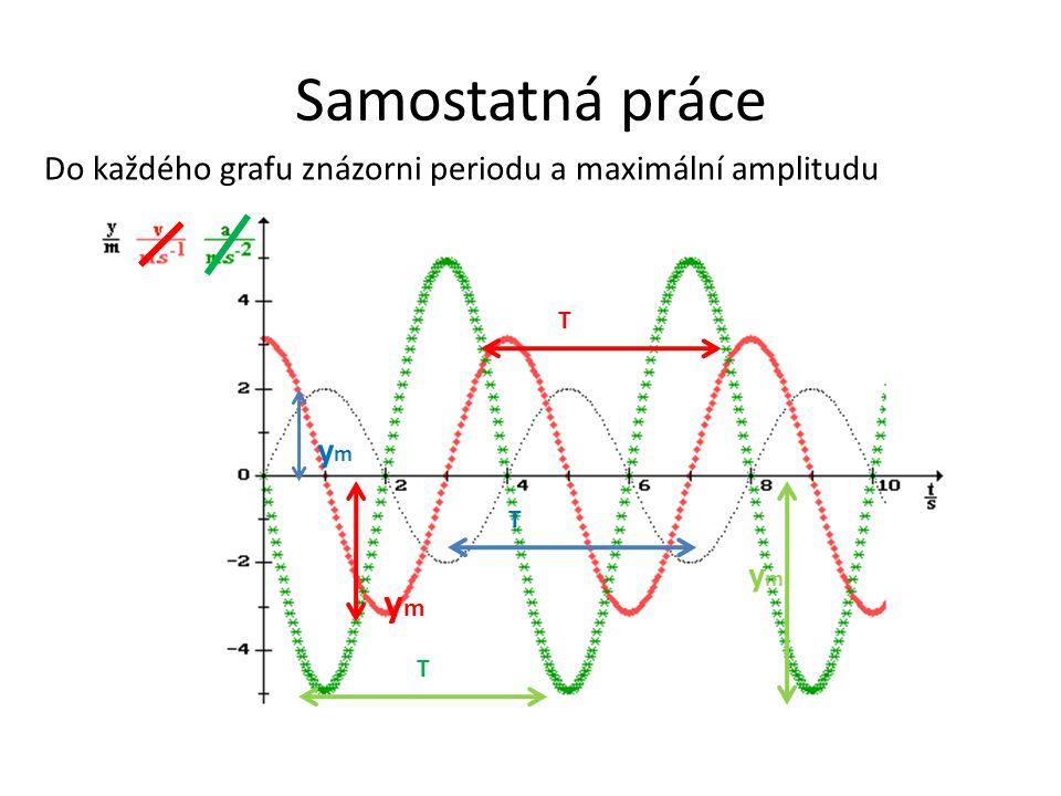 Samostatná práce Do každého grafu znázorni periodu a maximální amplitudu T ym T ym ym T
