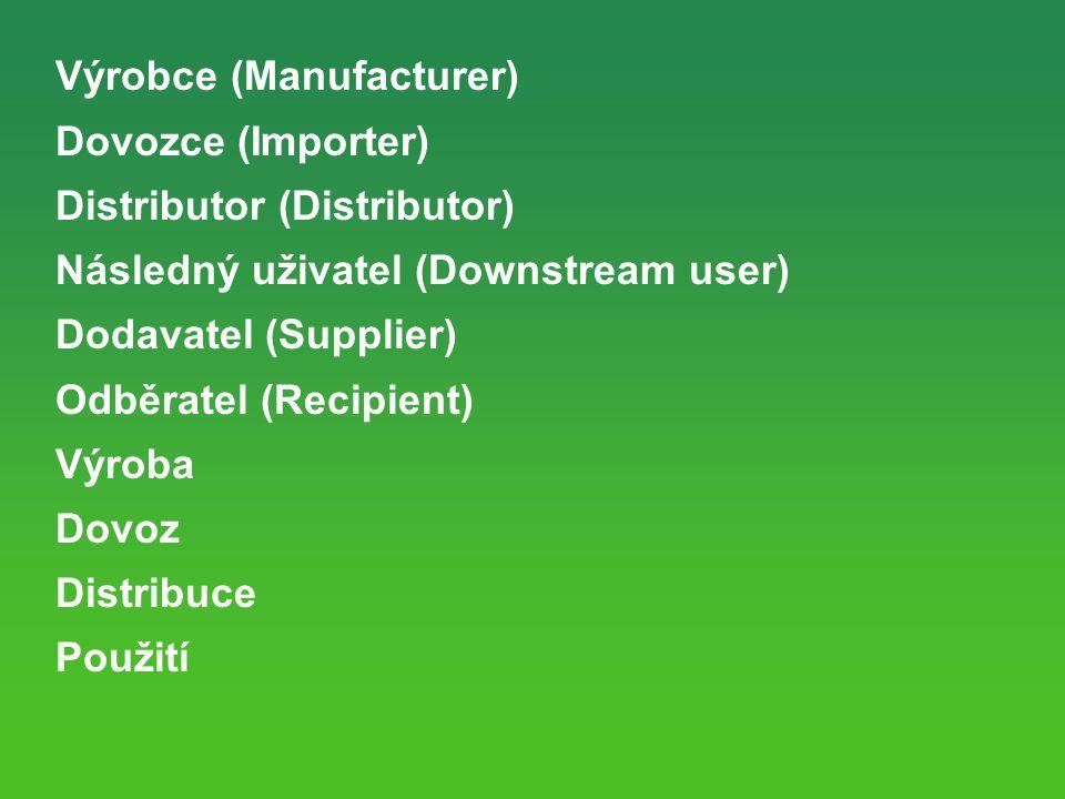 Výrobce (Manufacturer) Dovozce (Importer) Distributor (Distributor)