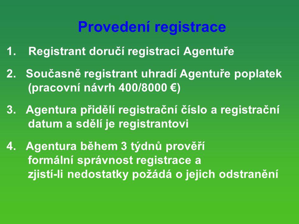 Provedení registrace 1. Registrant doručí registraci Agentuře