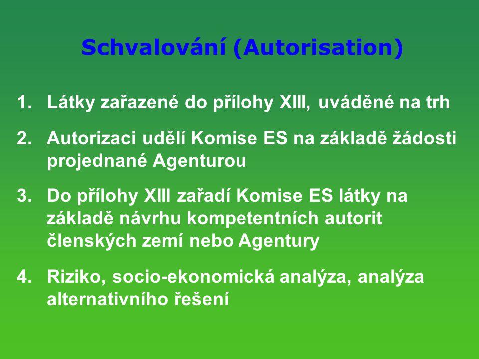Schvalování (Autorisation)