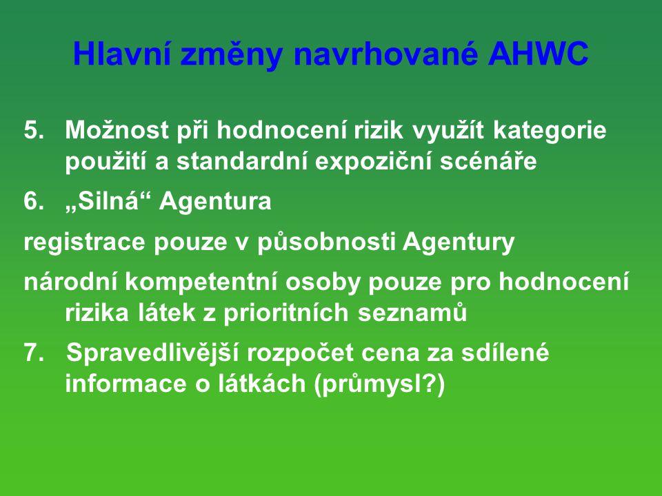 Hlavní změny navrhované AHWC