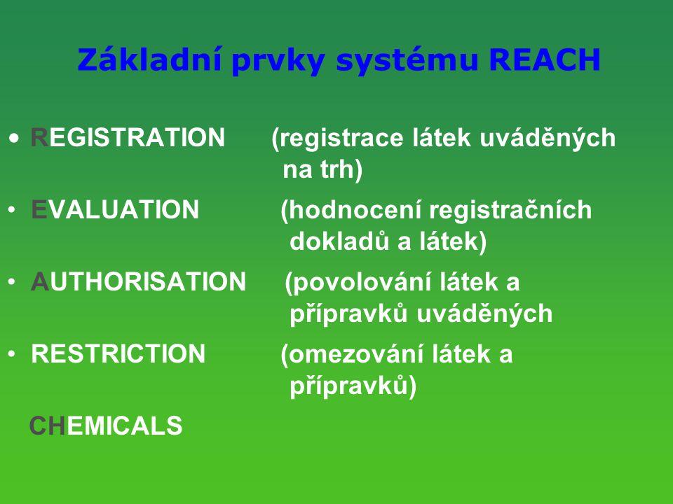 Základní prvky systému REACH