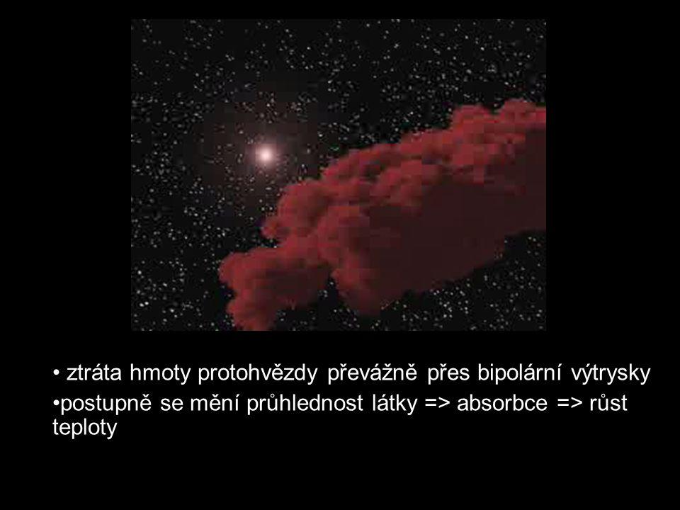 ztráta hmoty protohvězdy převážně přes bipolární výtrysky