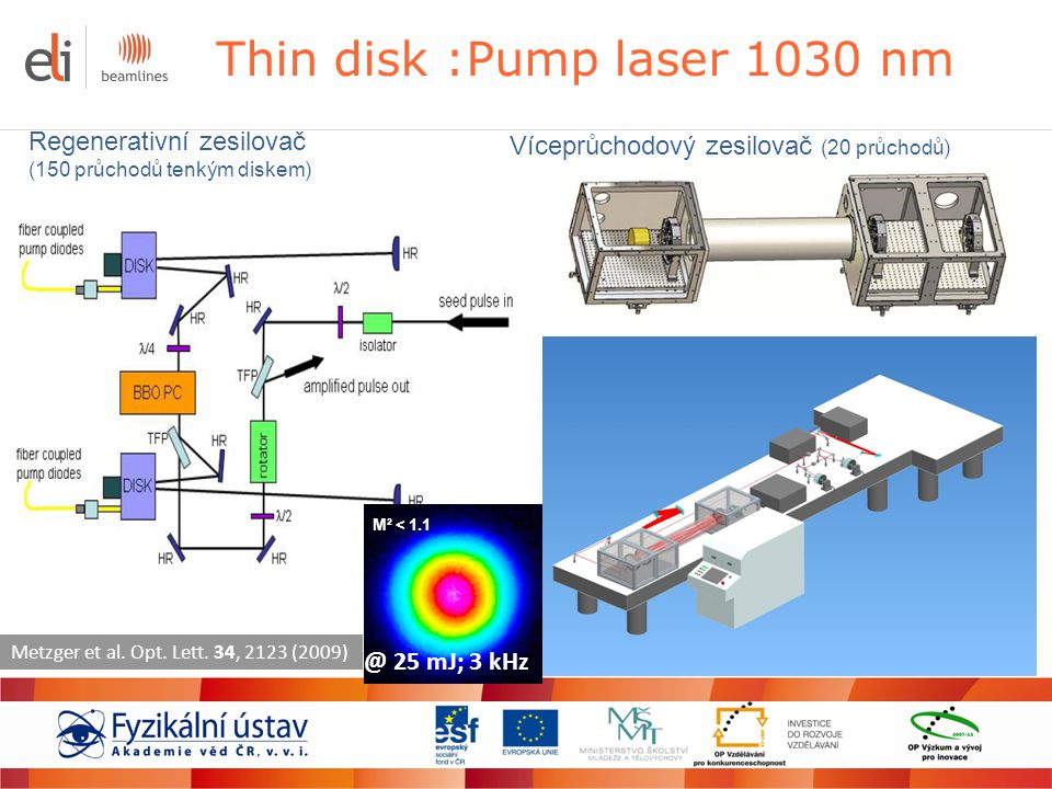 Thin disk :Pump laser 1030 nm