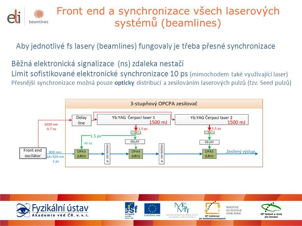Front end a synchronizace všech laserových systémů (beamlines)