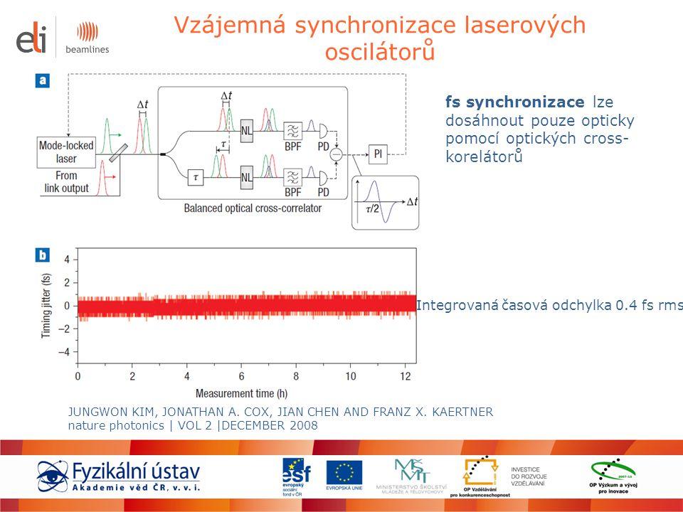 Vzájemná synchronizace laserových oscilátorů