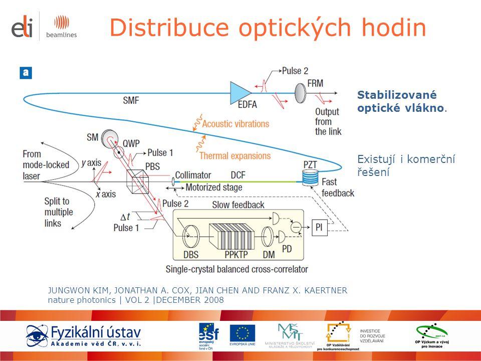 Distribuce optických hodin