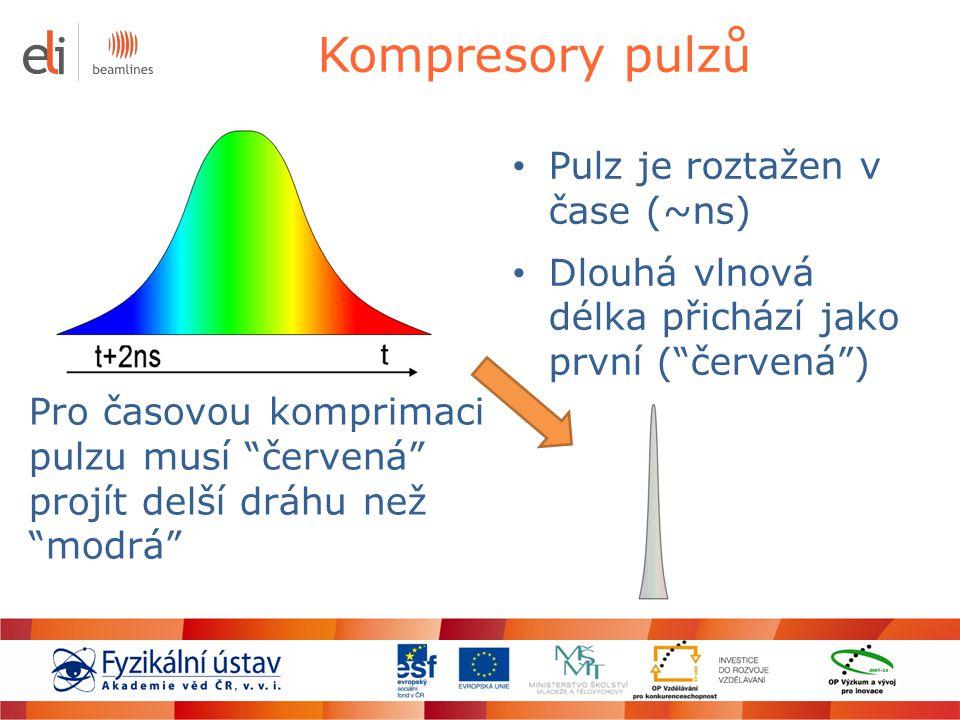 Kompresory pulzů Pulz je roztažen v čase (~ns)