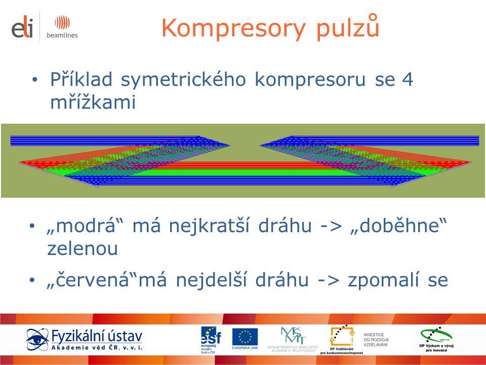 Kompresory pulzů Příklad symetrického kompresoru se 4 mřížkami
