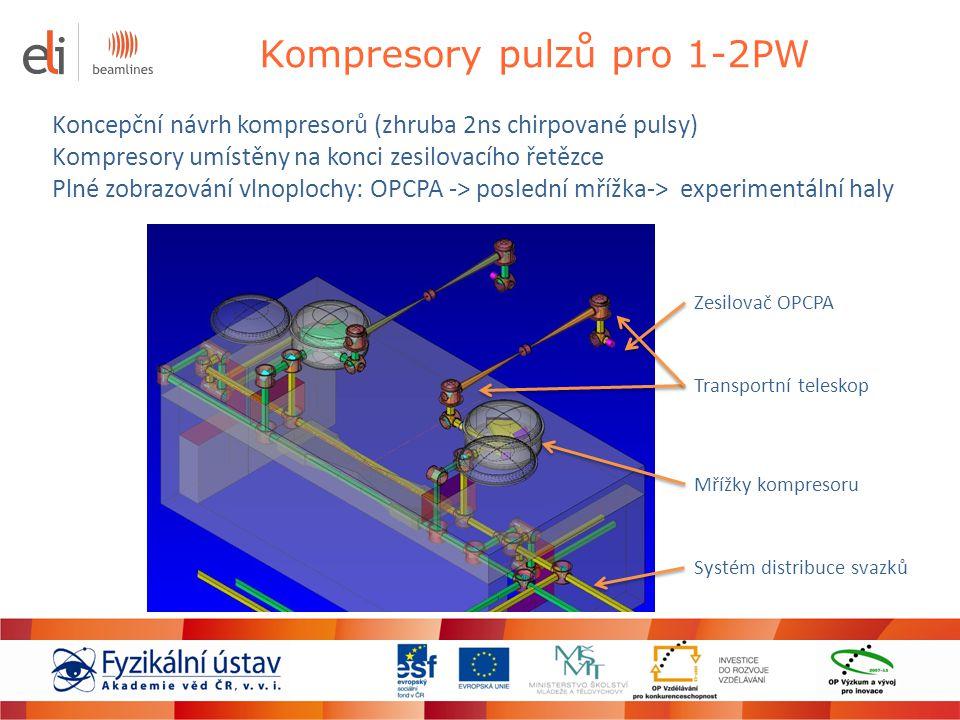 Kompresory pulzů pro 1-2PW
