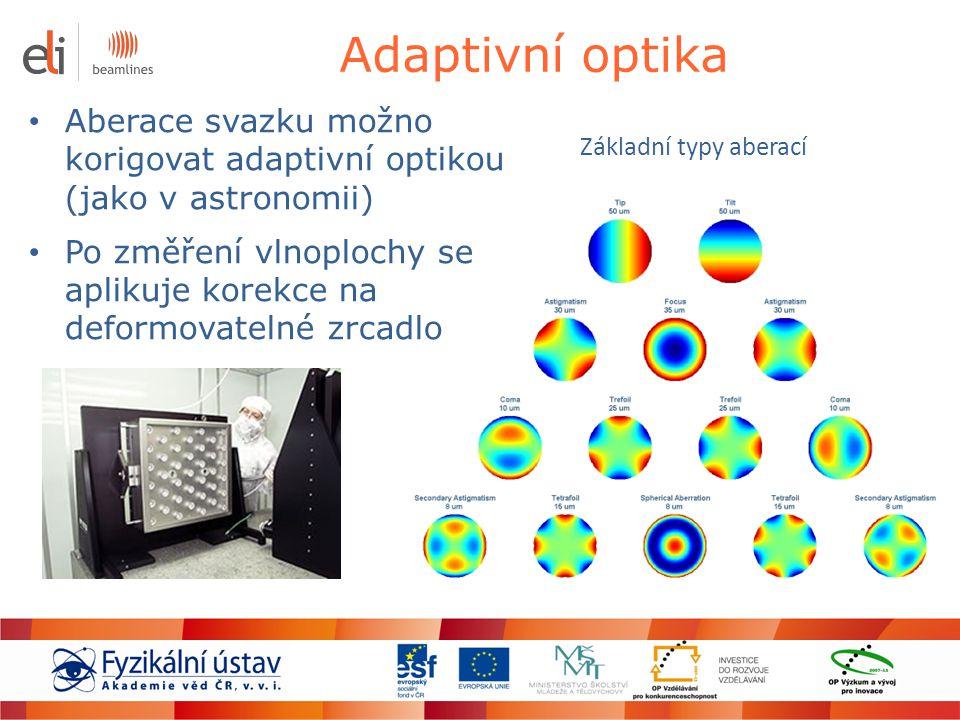 Adaptivní optika Aberace svazku možno korigovat adaptivní optikou (jako v astronomii)