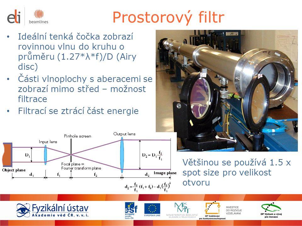 Prostorový filtr Ideální tenká čočka zobrazí rovinnou vlnu do kruhu o průměru (1.27*λ*f)/D (Airy disc)
