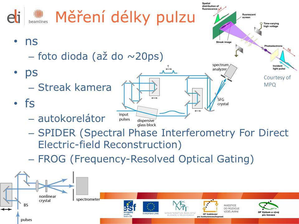 Měření délky pulzu ns ps fs foto dioda (až do ~20ps) Streak kamera