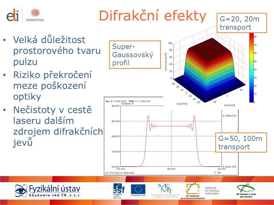 Difrakční efekty Velká důležitost prostorového tvaru pulzu