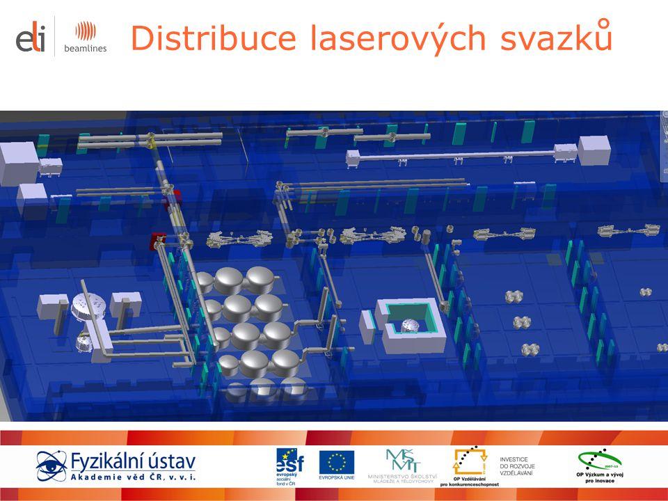 Distribuce laserových svazků