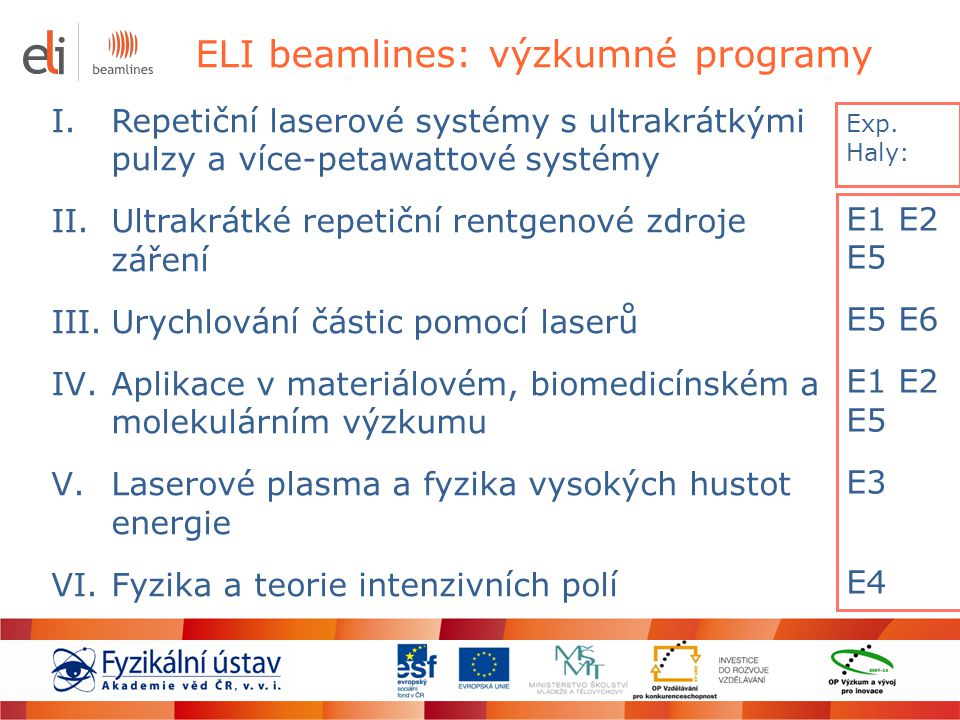 ELI beamlines: výzkumné programy