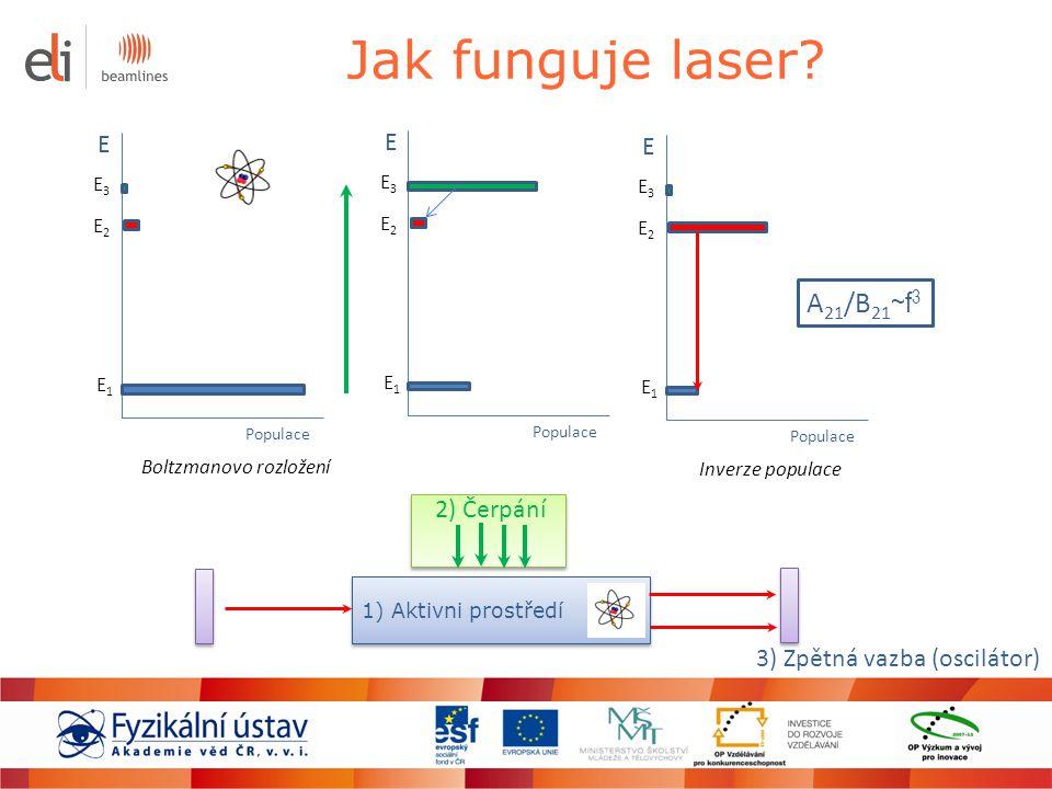 Jak funguje laser A21/B21~f3 E E E 2) Čerpání