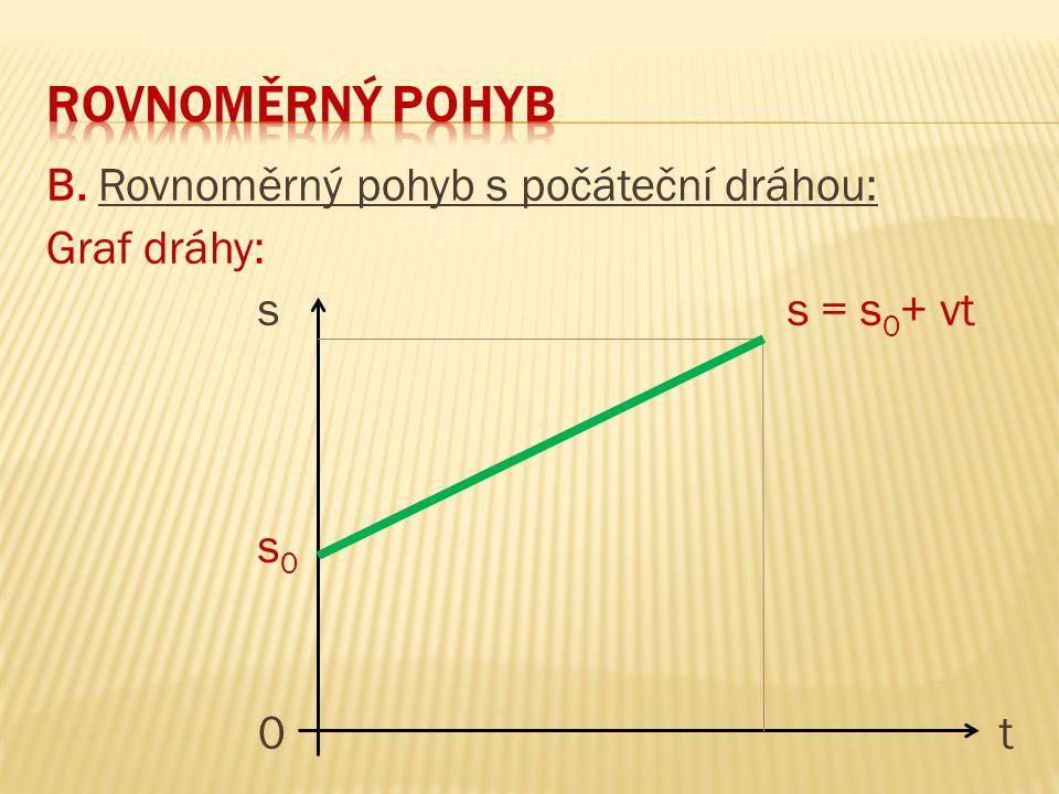 Rovnoměrný pohyb B. Rovnoměrný pohyb s počáteční dráhou: Graf dráhy: s s = s0+ vt s0 0 t