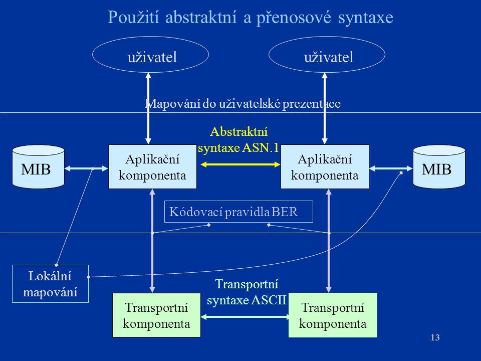 Použití abstraktní a přenosové syntaxe