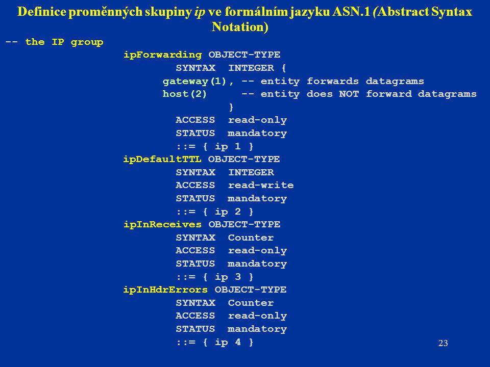 Definice proměnných skupiny ip ve formálním jazyku ASN