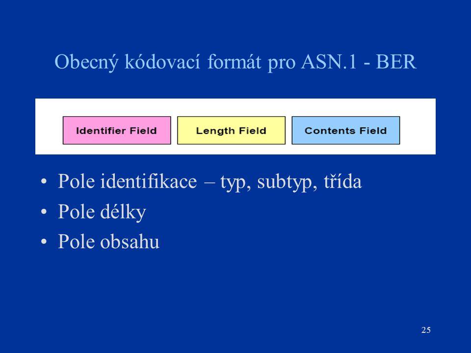 Obecný kódovací formát pro ASN.1 - BER