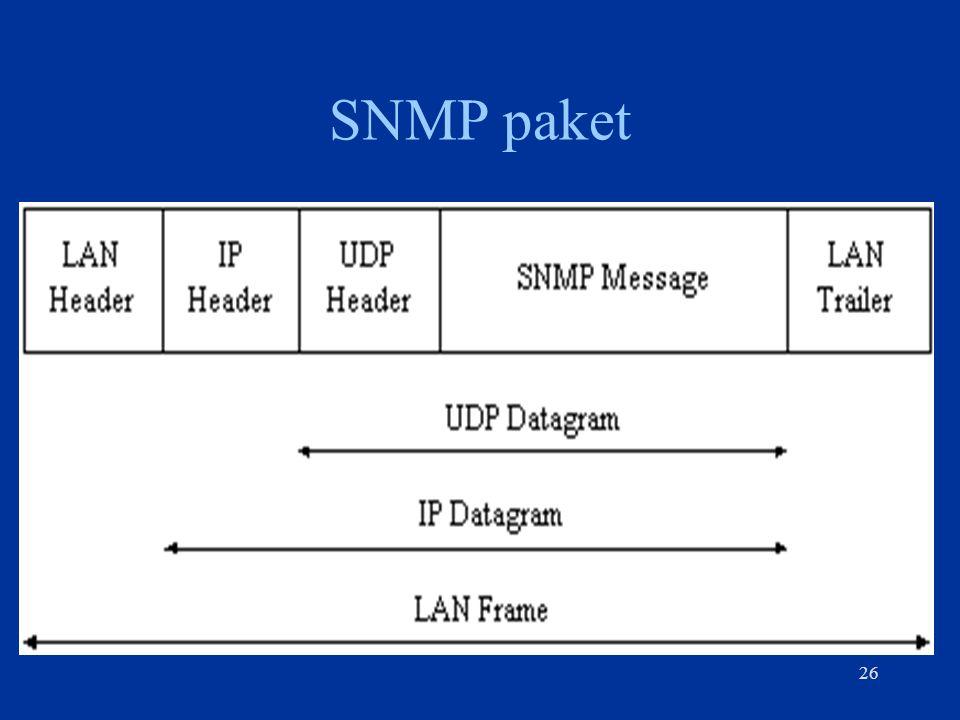SNMP paket