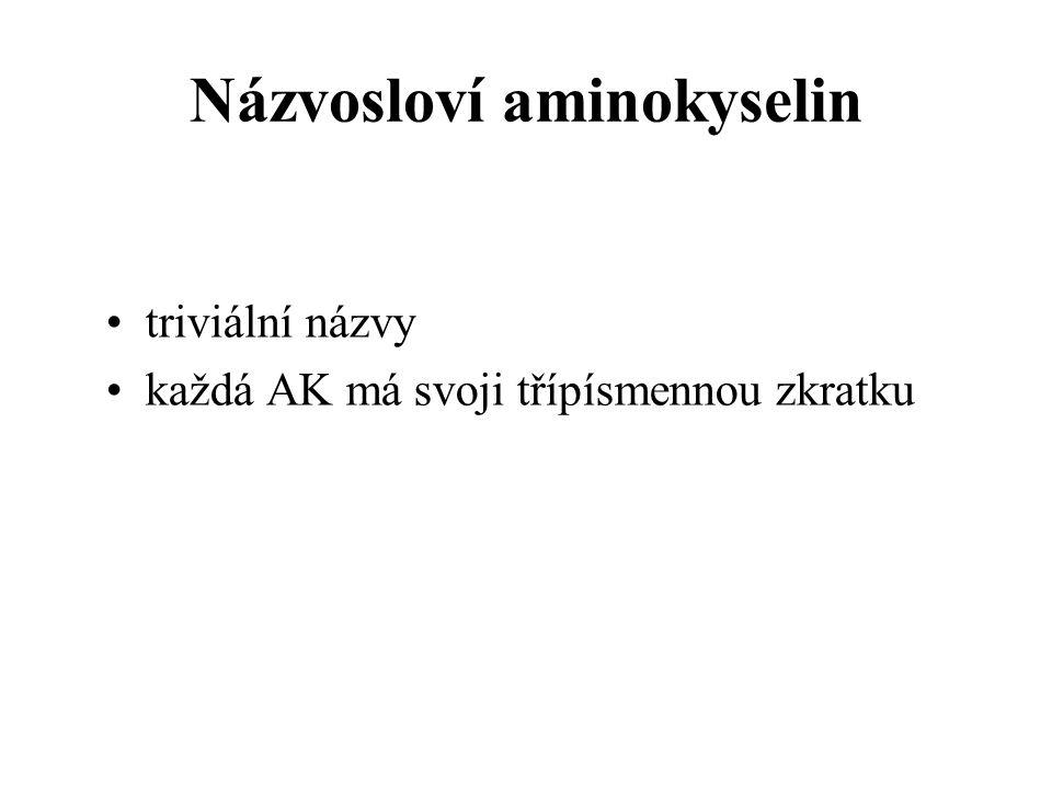 Názvosloví aminokyselin