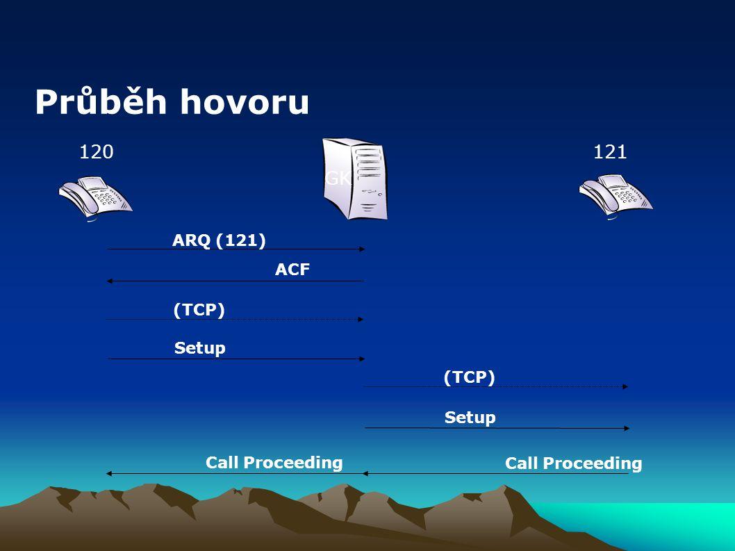 Průběh hovoru 120 121 GK ARQ (121) ACF (TCP) Setup (TCP) Setup