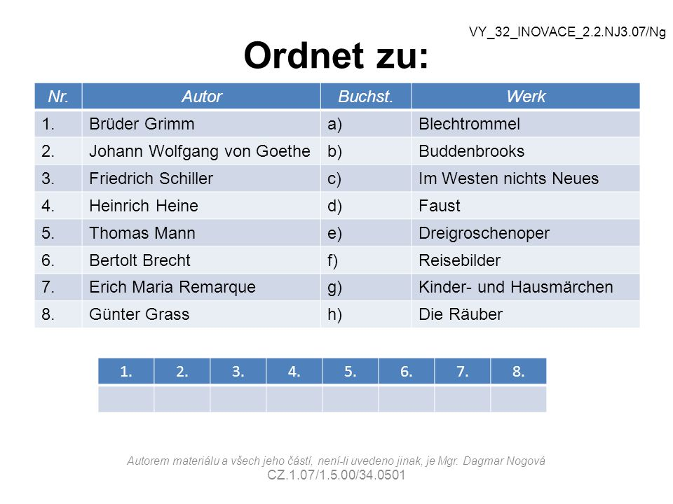 Ordnet zu: Nr. Autor Buchst. Werk 1. Brüder Grimm a) Blechtrommel 2.