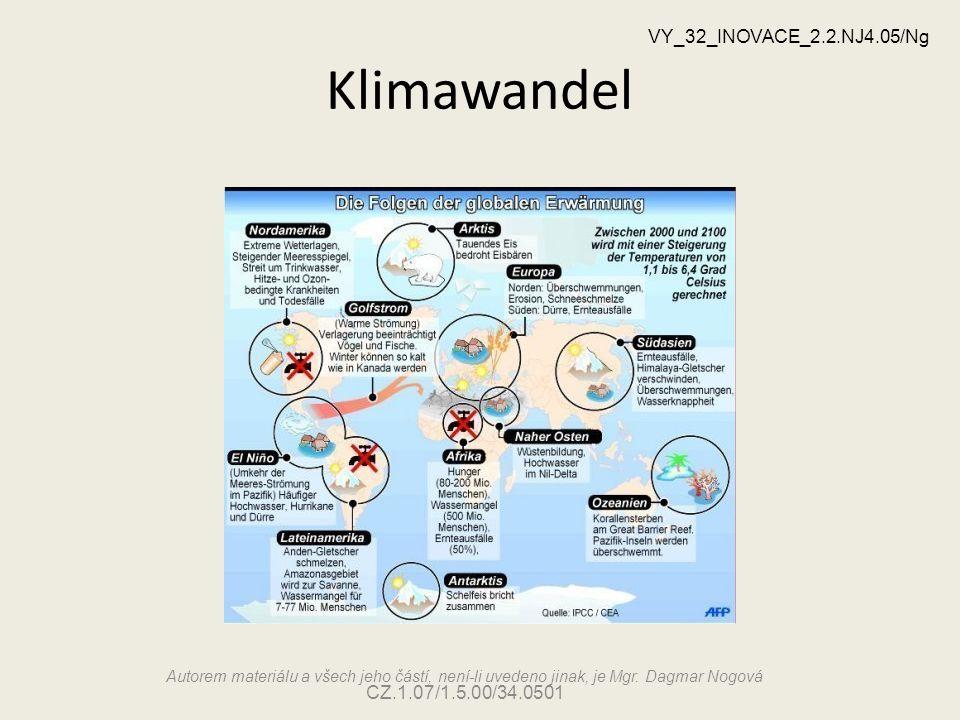 Klimawandel VY_32_INOVACE_2.2.NJ4.05/Ng