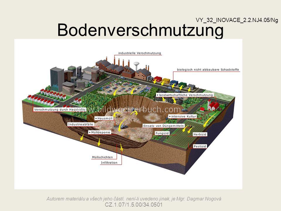 Bodenverschmutzung VY_32_INOVACE_2.2.NJ4.05/Ng