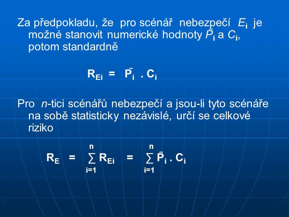 Za předpokladu, že pro scénář nebezpečí Ei je možné stanovit numerické hodnoty P̃i a Ci, potom standardně