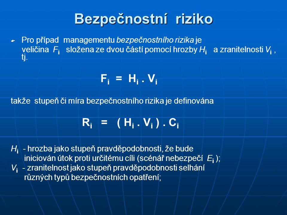 Bezpečnostní riziko Ri = ( Hi . Vi ) . Ci Fi = Hi . Vi