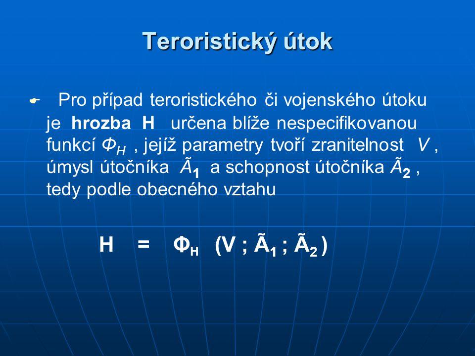 Teroristický útok