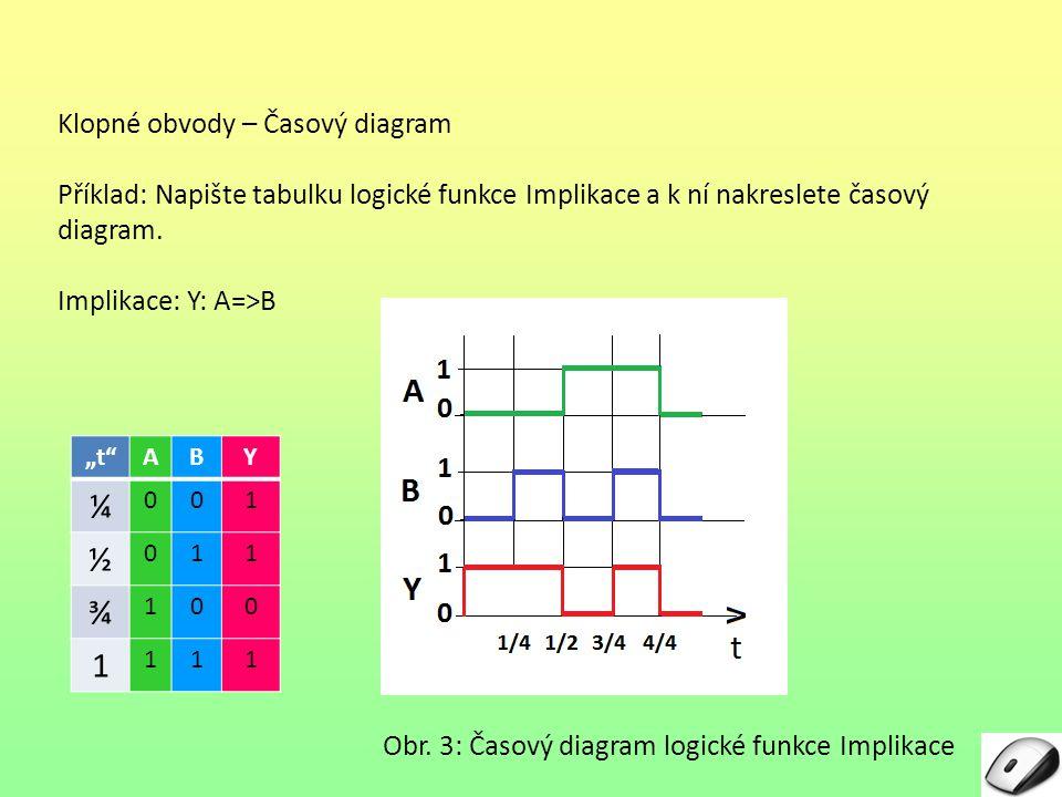 ¼ ½ ¾ Klopné obvody – Časový diagram