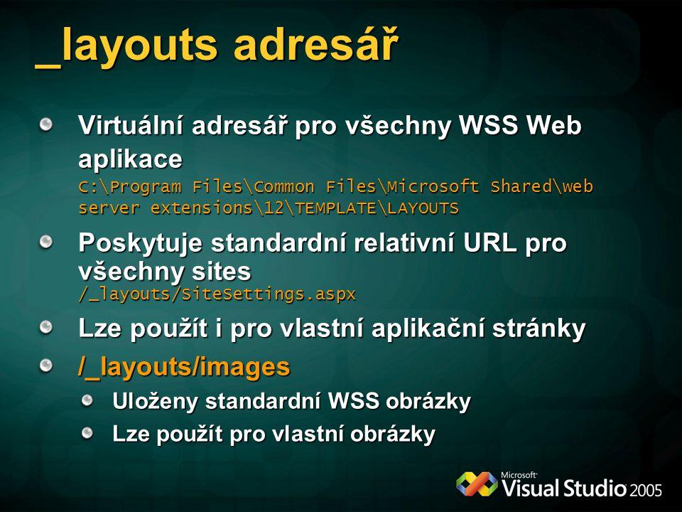 _layouts adresář