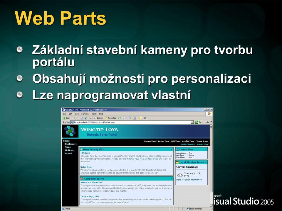 Web Parts Základní stavební kameny pro tvorbu portálu