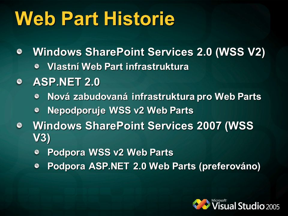 Web Part Historie Windows SharePoint Services 2.0 (WSS V2) ASP.NET 2.0