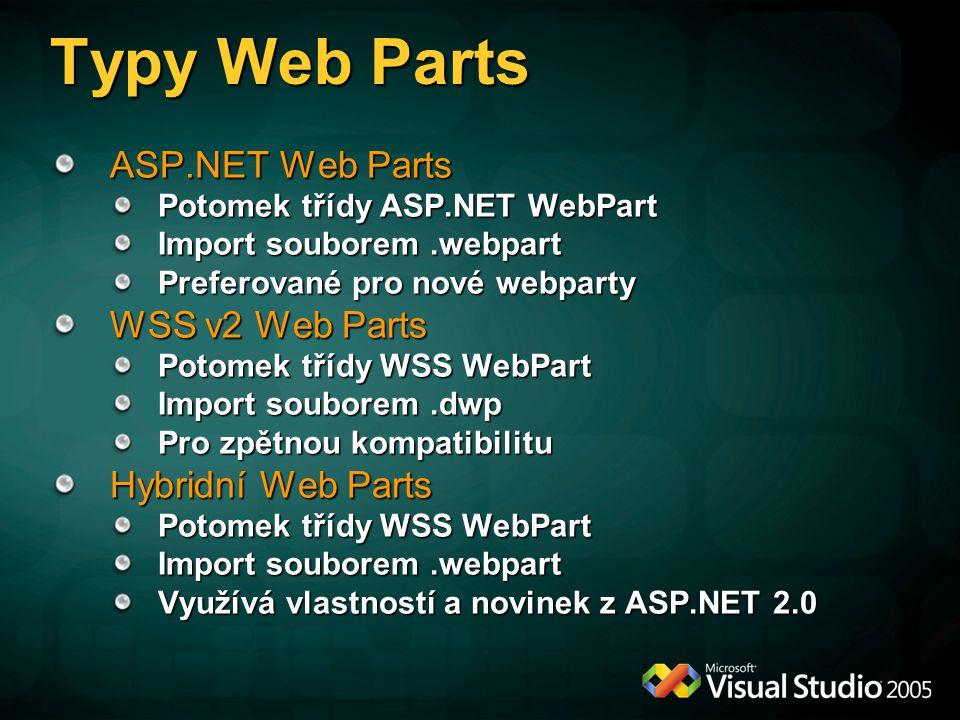 Typy Web Parts ASP.NET Web Parts WSS v2 Web Parts Hybridní Web Parts