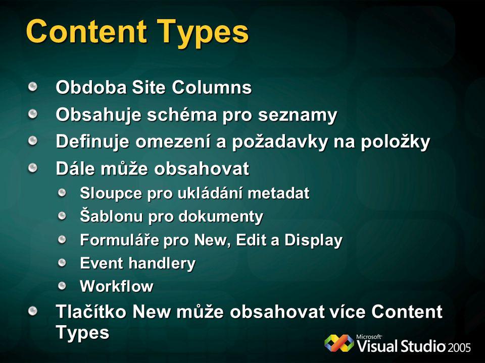 Content Types Obdoba Site Columns Obsahuje schéma pro seznamy