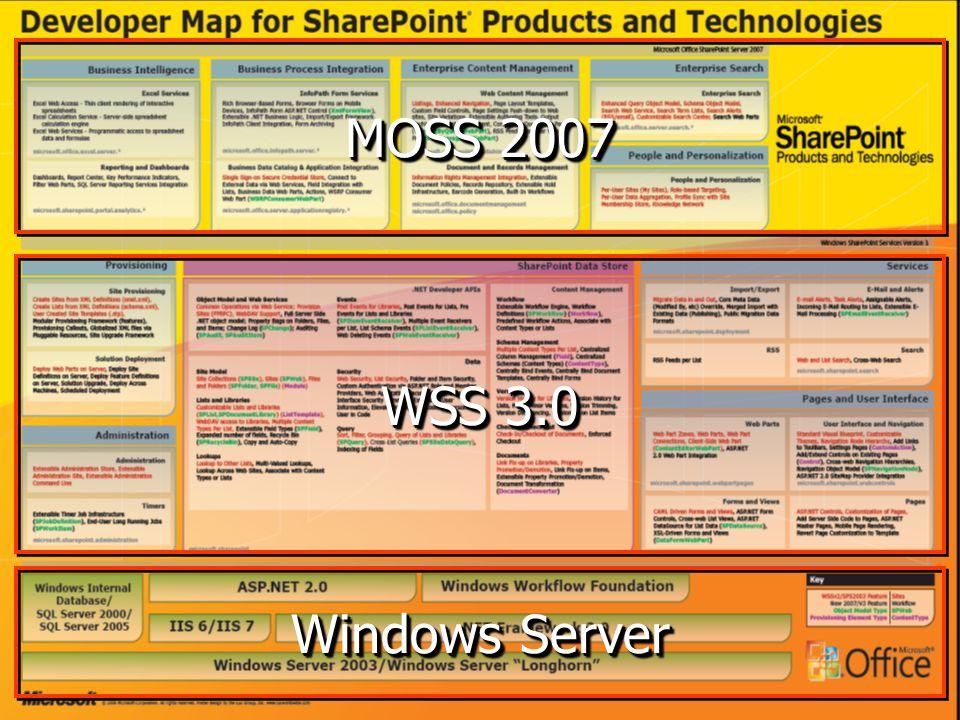 MOSS 2007 WSS 3.0 Windows Server Instructor Notes