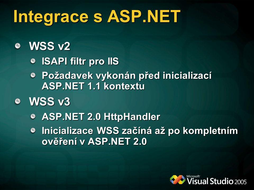 Integrace s ASP.NET WSS v2 WSS v3 ISAPI filtr pro IIS