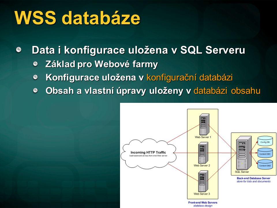 WSS databáze Data i konfigurace uložena v SQL Serveru