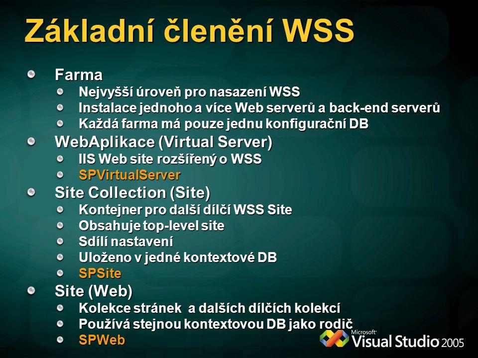 Základní členění WSS Farma WebAplikace (Virtual Server)