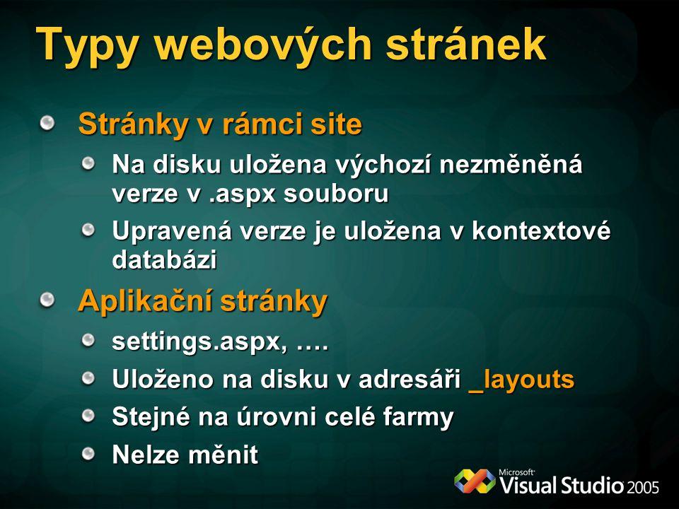 Typy webových stránek Stránky v rámci site Aplikační stránky