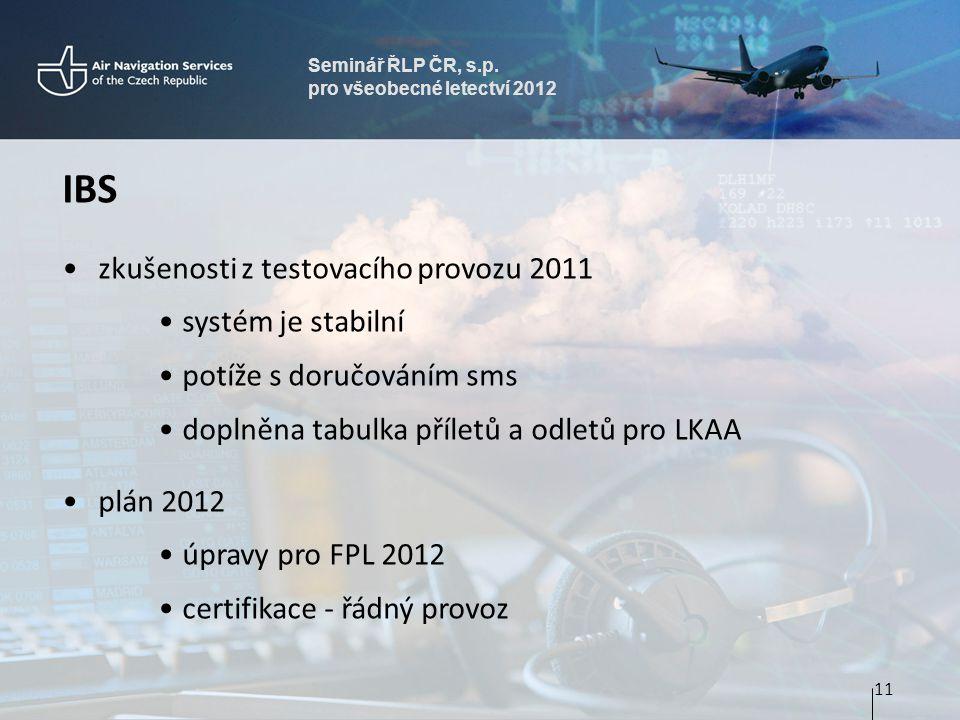 IBS zkušenosti z testovacího provozu 2011 systém je stabilní