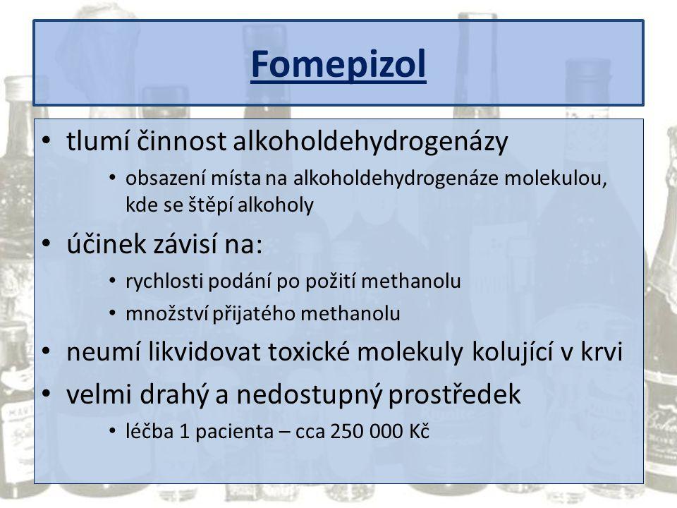 Fomepizol tlumí činnost alkoholdehydrogenázy účinek závisí na: